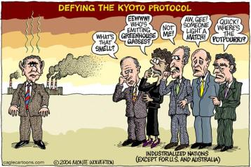 defying-the-kyoto-protocol