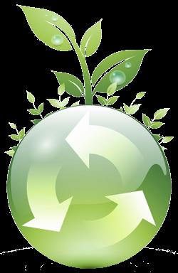 Environment@List