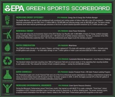 EPA-green-sports-scoreboard-2013