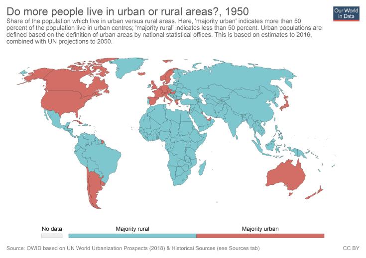 urban-vs-rural-majority